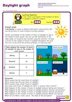 Outstanding Science Year 1 - Seasonal changes   Daylight graph