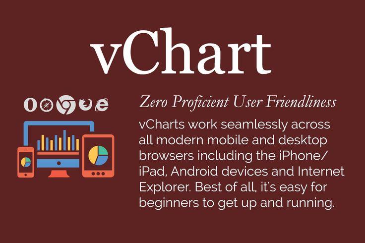vChart  https://www.wdmtech.com/vchart  #Chart #Graphs #Google #API #HTML5 #Responsive #UI #UIdesigner