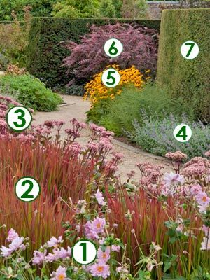 Une sc ne de jardin contemporain recr ez cette sc ne de for Plantes jardin contemporain