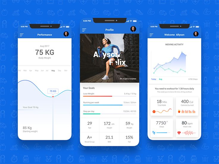 Fitness Planet App by Ashish Chauhan