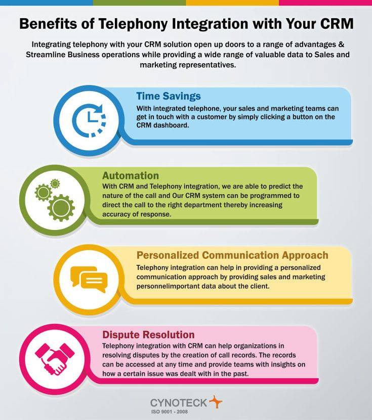 Best 25+ Business operations ideas on Pinterest Smb business - pega architect sample resume