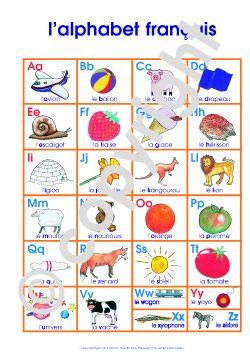 Learn french alphabet youtube francais