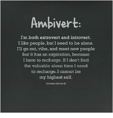 Ambivert! | Are you an Introvert, an Extrovert, or an Ambivert? - Quiz