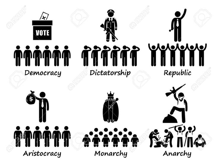 33630054-Type-of-Government-Democracy-Dictatorship