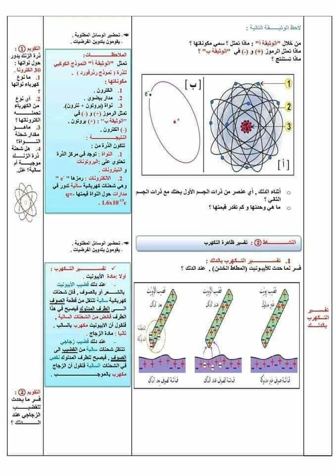 Pin By Chahd Bouati On دروس سنة 4 متوسط ابوني خاوتي In 2020 Bullet Journal Journal