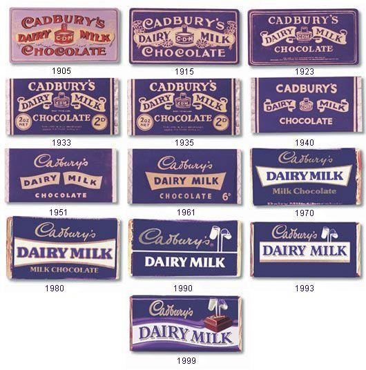 The evolution of Cadburys Milk Chocolate packaging