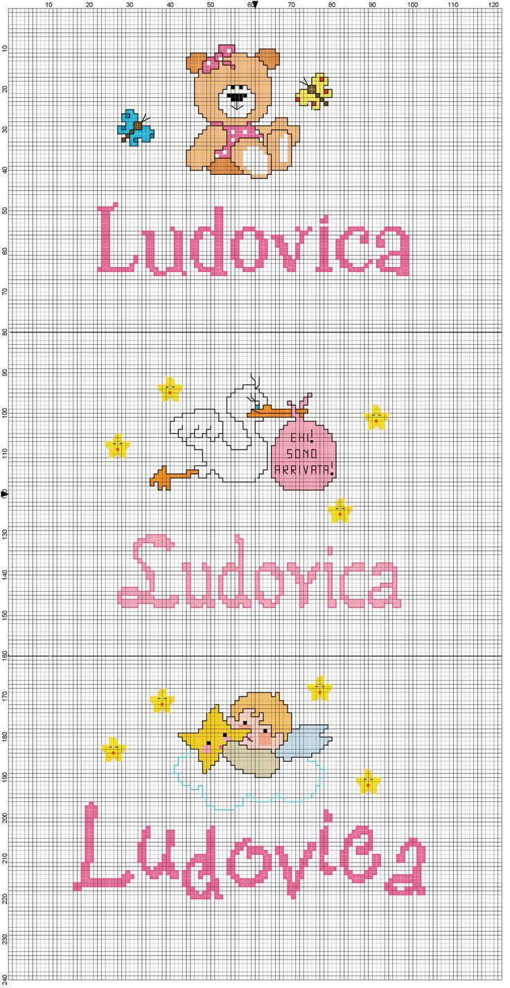 Ludovica con disegni