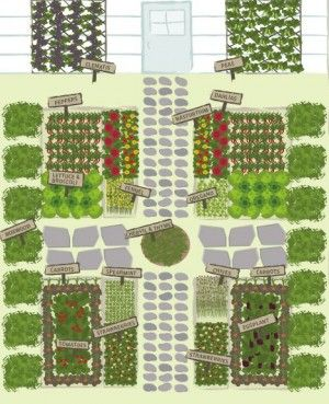 This is a sample of a potager garden, though there are many options for creating your own. You'll want to make sure you replant in areas that go bare through the season. For instance, after the peas are harvested, plant runner beans. Before the eggplant, try spring greens. LLUSTRATION BY STEPHANIE COPE • scope@post-dispatch.com