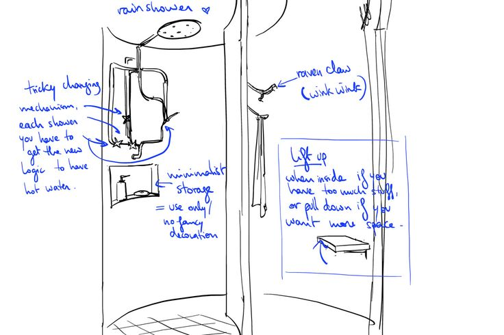 romyyao: One night I couldn't find sleep I realised hogwarts bathrooms were never described (and I was craving onsens because since I discovered them I'm obsessed) and I was thinking onsens would super fit hufflepuffs ! Then I tried to imagine the other houses' bathrooms … So here it is !It was a great exercise for me as I never design backgrounds !(uh tumblr presentation is shitty ;_;) Ravenclaw 02