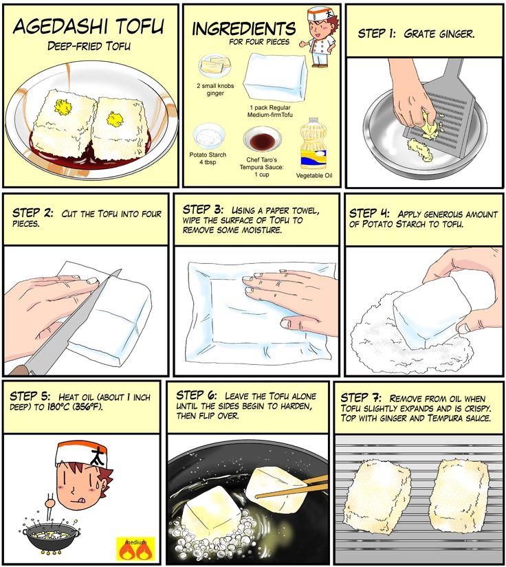 Agedashi Tofu (Deep-fried Tofu)