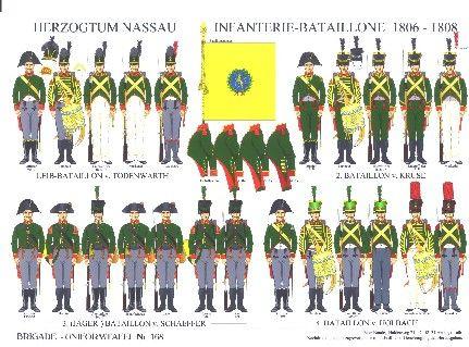 The 2 Nassau infantry regiments