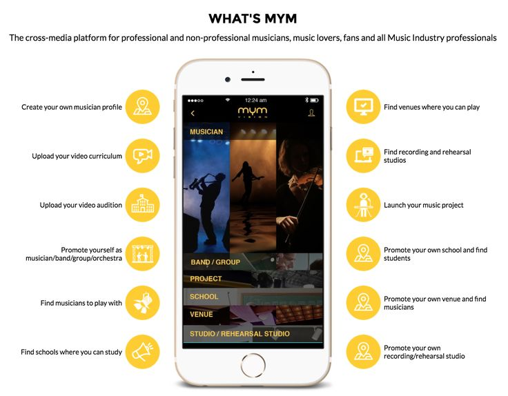 Music 2.0 : A new collaboration platform for musicians and music lovers   Peter Cook   Pulse   LinkedIn