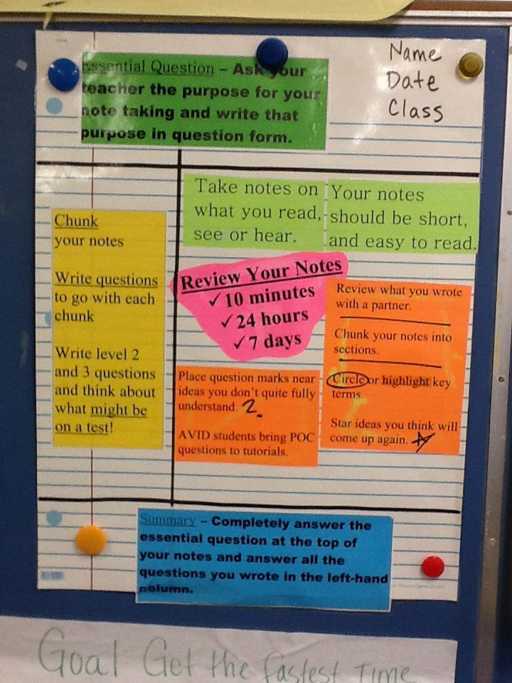 Pin By Mandi Zachary On Interactive Science Notebooks Classroom School Classroom Cornell Notes