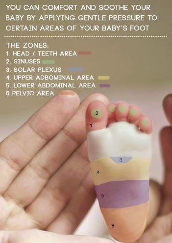 Baby Massage - Akkupressurpunkte an den Füßen können unruhige Babies beruhigen #die-besten-stoffwindeln.de