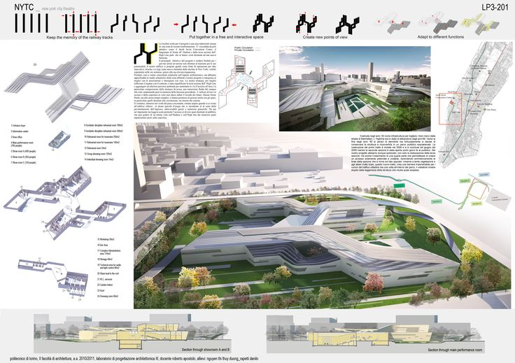 Tavole concorso architettura piante idee per il design - Tavole di concorso architettura ...