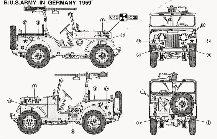 Pin by Sisitha Perera on Willys jeeps ( & M 151