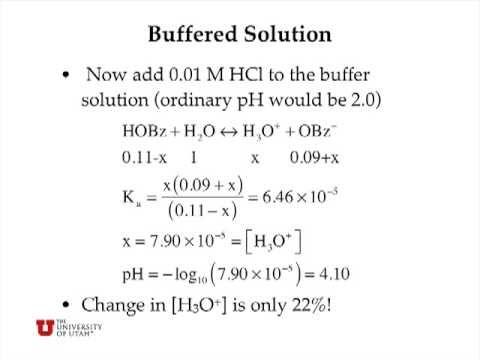 Buffer Solutions