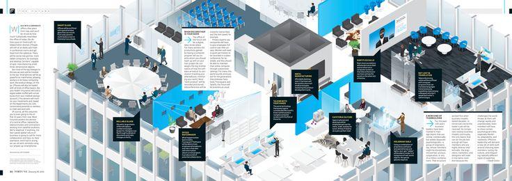 Workplace of the Future - Luke Shuman Design ...
