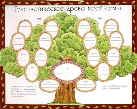 генеалогическое древо шаблон word скачать бесплатно - фото 11