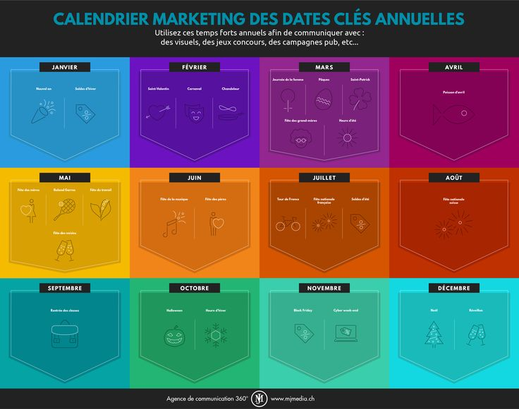 Calendrier Marketing MJ MEDIA