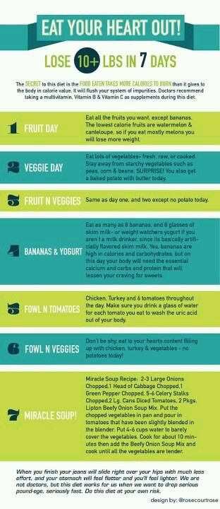 I want to try it...seems easy enough for me!!  Have friends who've tried this and lost 6-10 lbs.