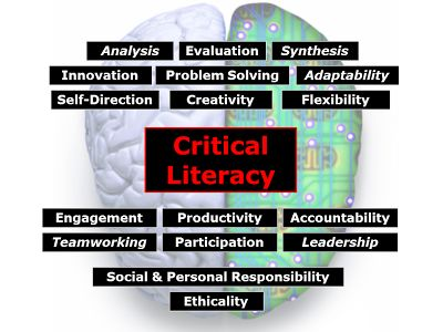 critical thinking strategy for classroom