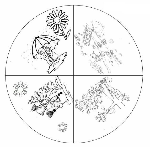 mikapanteleon-PawakomastoNhpiagwgeio: Οι εποχές του χρόνου στο Νηπιαγωγείο
