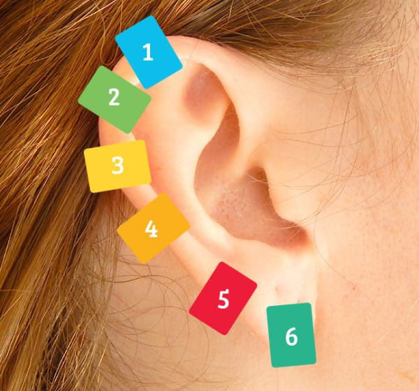 Here's How Putting A Clothespin Behind Your Ear Can Relieve Tension Throughout Your Body http://www.wimp.com/clothespin-behind-ear-relieves-body-tension-through-acupressure/