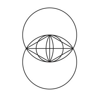 Vesica Piscis - Sun meets moon. Heaven meets earth. Some forms of Kabbalah give the Vesica Piscis particular respect. Some metaphysical philosophy interpret this is as the female yoni. Ancient Egypt's mathematicians used the shapes' principles in sacred buildings. The center is called the 'mandorla' - edited from DanielleLaPorte.com