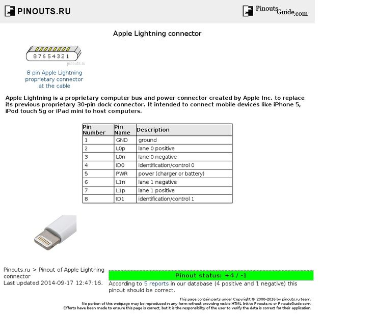 Apple Lightning Connector Pinout Diagram Pinouts Ru Lightning Apple Connector