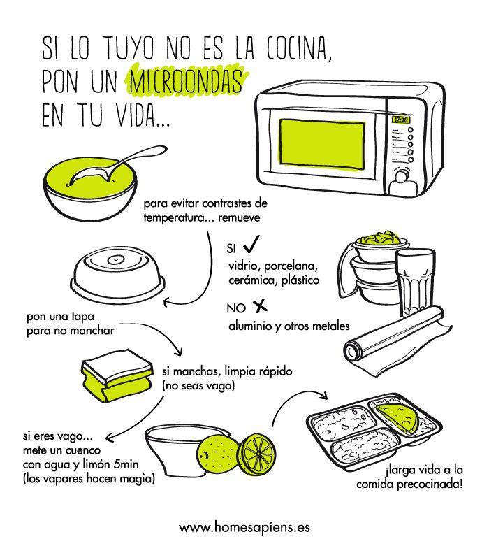 Los trucos del microondas http://es.pinterest.com/lagloriagranada/trucos-culinarios/