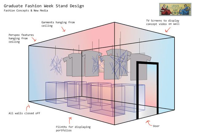 Fashion Exhibition Stand Design : Best images about fashion exhibition on pinterest