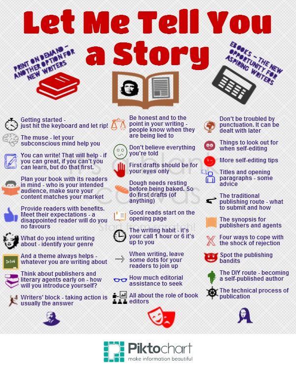 Help Writing an Essay on a Book