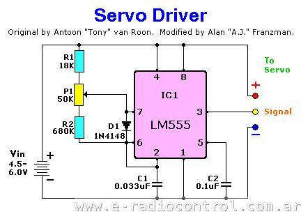 E-Radiocontrol - Probador de Servos