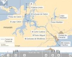 Image copyright GETTYEl fenómeno climático de El Niño está afectando a una de las mayores obras de ingeniería del mundo.La Autoridad del Canal de Panamá, ACP, informó que limitará a partir del 18 de …