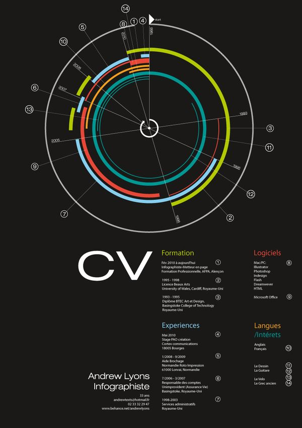 Best Resume Inspiration Images On   Creative