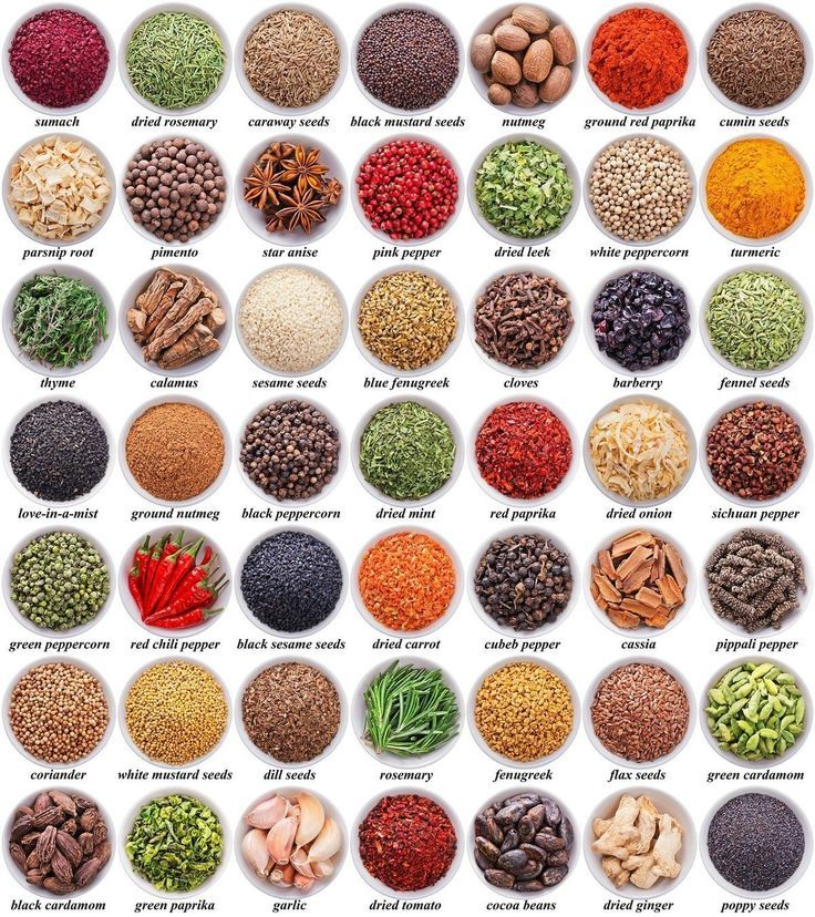 spices in English