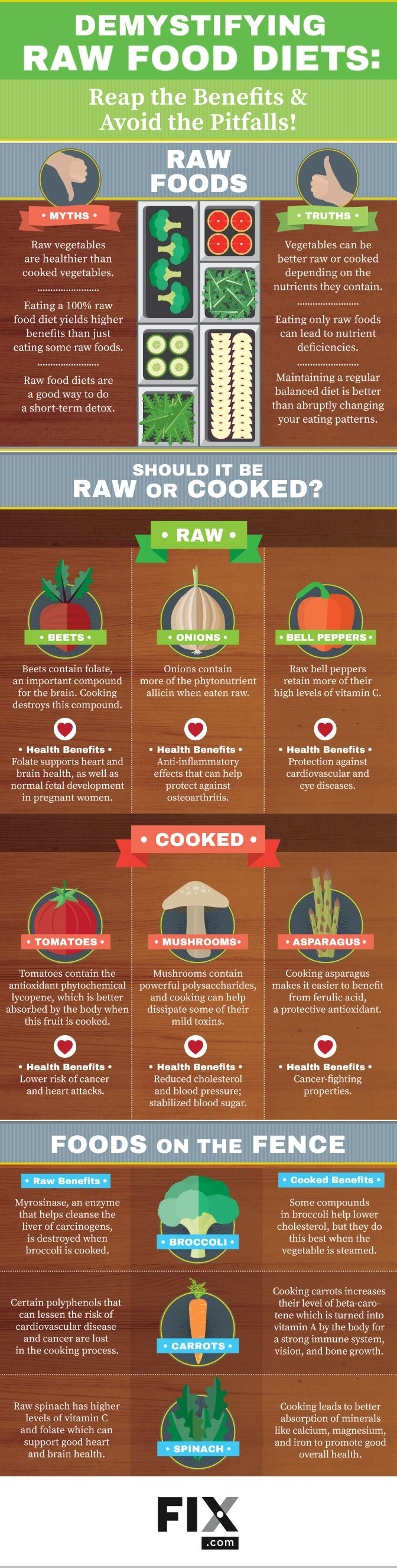 Learn about which foods are healthier raw and which provide more nutrients when cooked with this guide to raw food diets that will help you reap the benefits and avoid the pitfalls of raw food diets. #raw #cleaneating #cleanliving