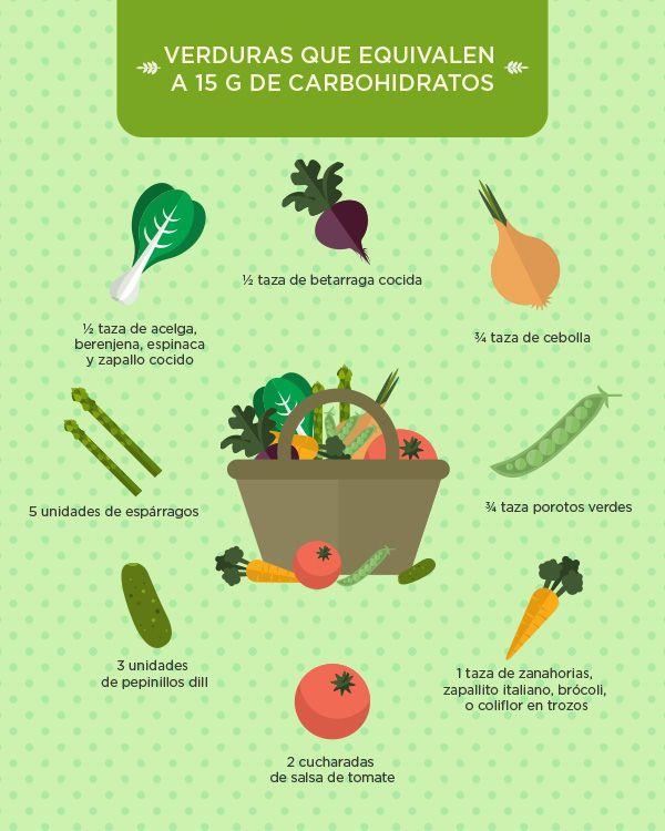 ¿Qué verduras equivalen a 5 g de carbohidratos?