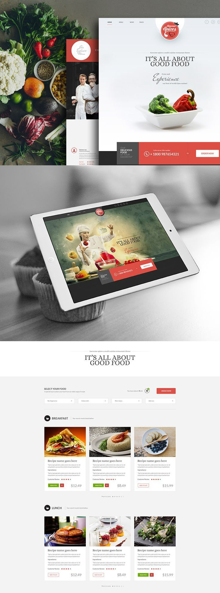 22 best MAC 2.0 Moodboard images on Pinterest | Website designs ...