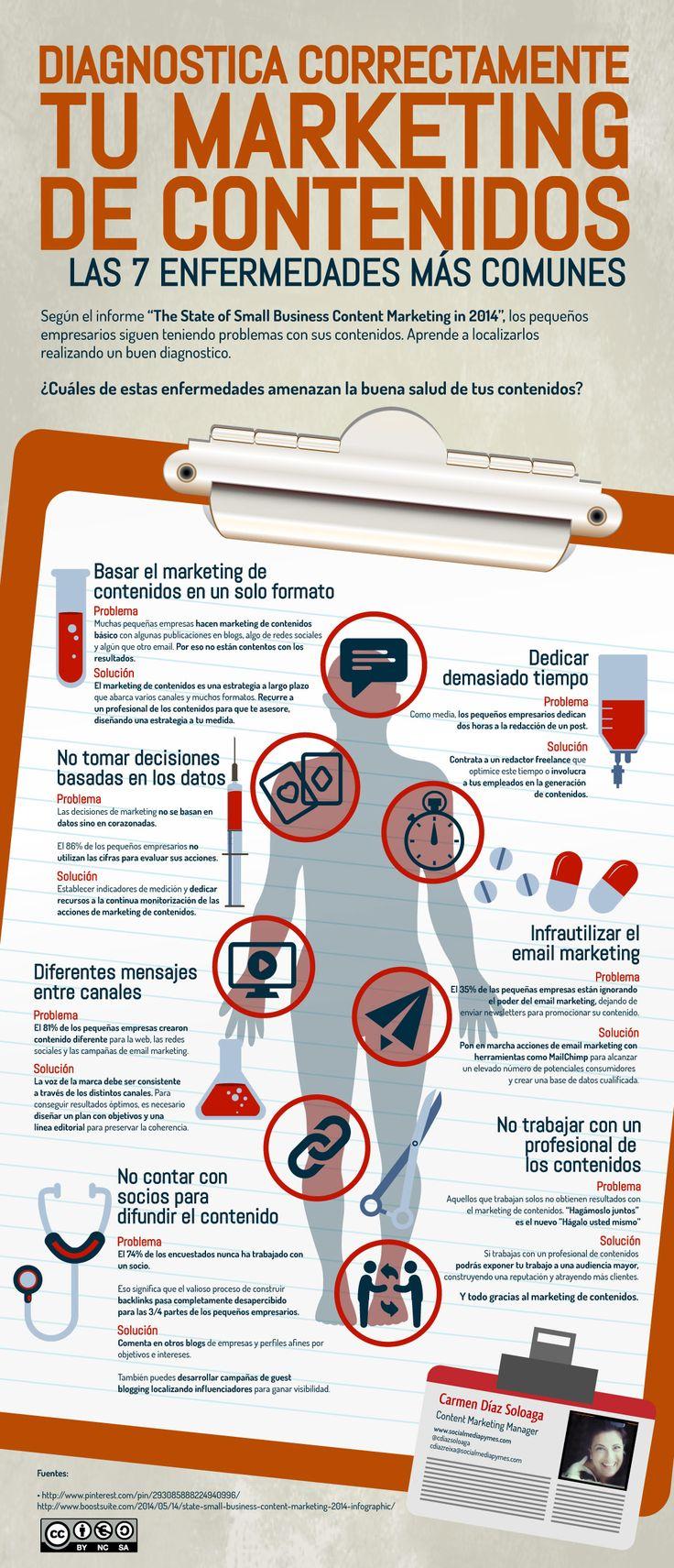 Las 7 enfermedades que amenazan la salud de tu Marketing de Contenidos…