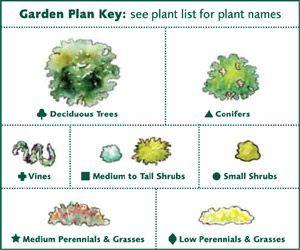Best Garden Border Pt Shade Evergreen Images On Pinterest