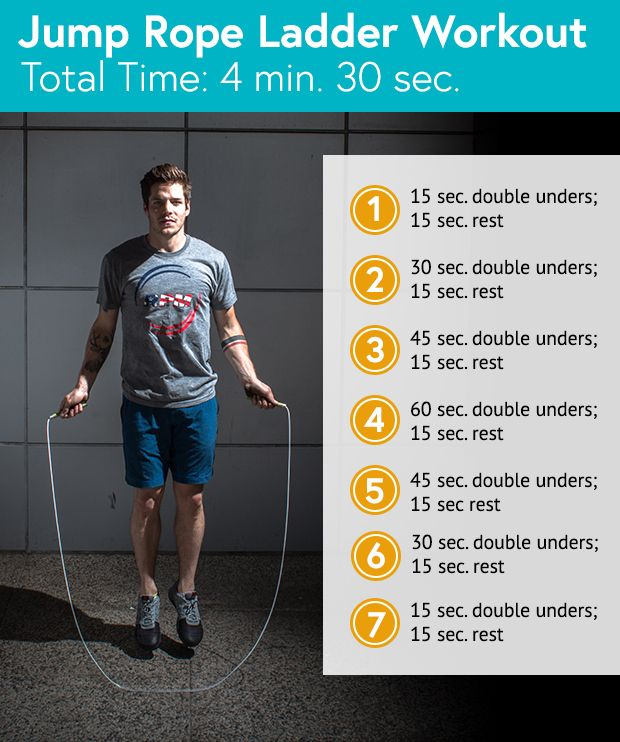How to Master #CrossFit Double Unders Right Now