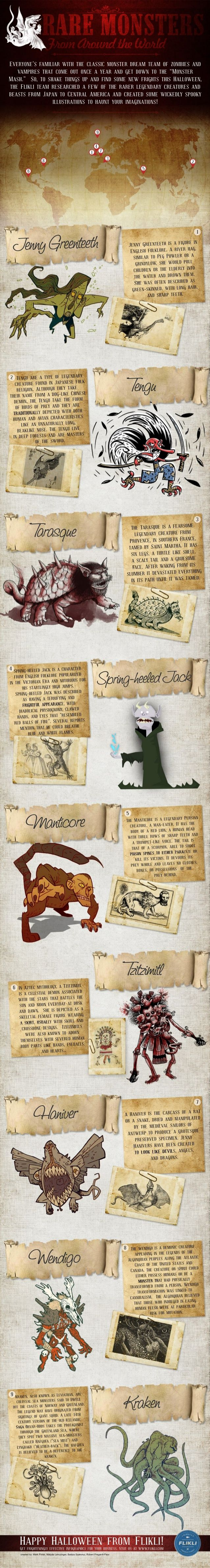 Rare Mythical Monsters from Around the World