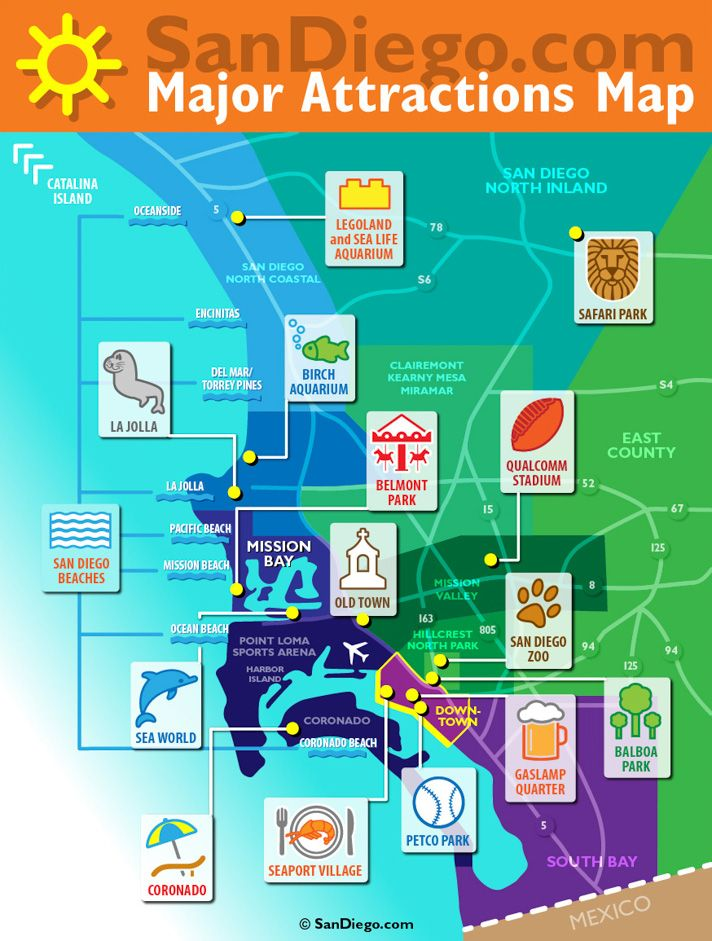 Getting around to San Diego Major Attractions