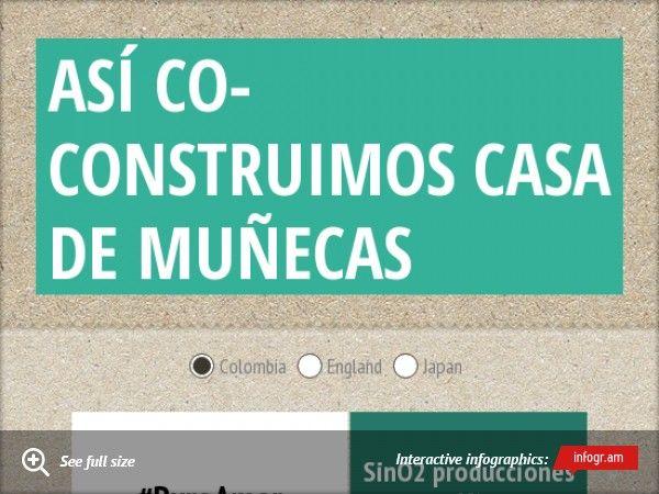 ASÍ CO-CONSTRUIMOS CASA DE MUÑECAS      Upgrade to Pro!Upgrade to Pro!Upgrade to ProUpgrade to ProThank you!