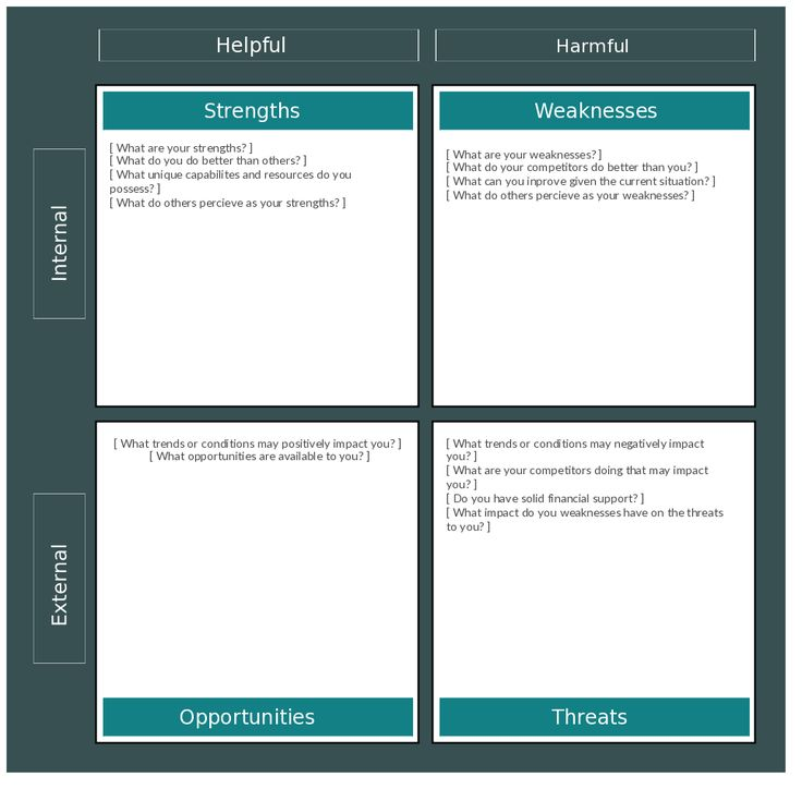 24 best SWOT Analysis images on Pinterest Templates - sample impact analysis