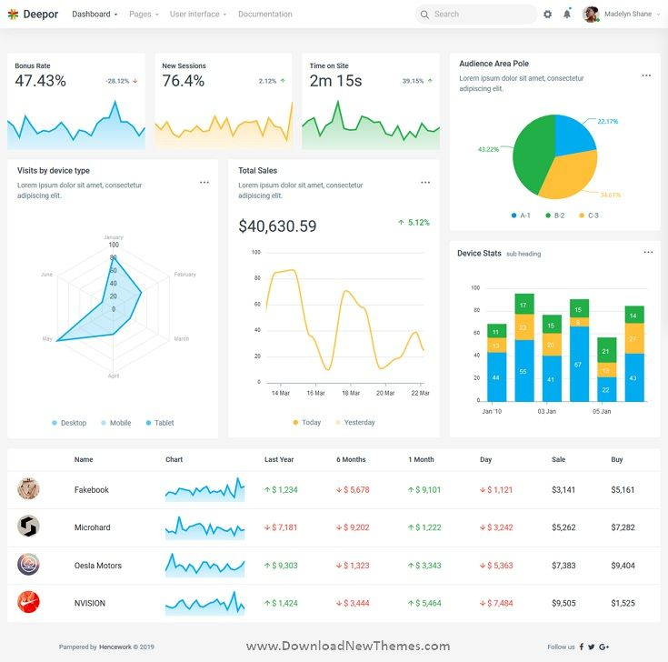 Deepor Data Analytics Admin Dashboard Template Dashboard Template Templates Invoice Template