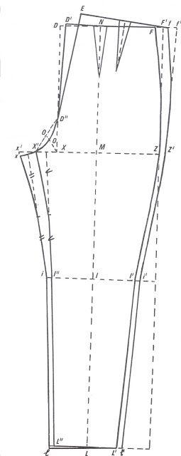 Banyak yang nanyain gimana cara membuat pola celana kerja wanita, pola dasar celana berikut adalah pola celana lurus standart seperti cel...