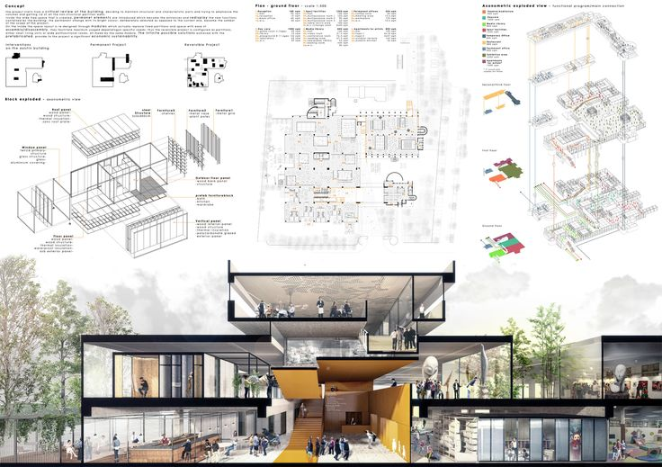 YAC -Space to Culture | First prize project | Bruxelles team